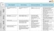 Market Access Framework for MPT Development